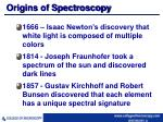 origins of spectroscopy
