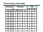 prove using a truth table