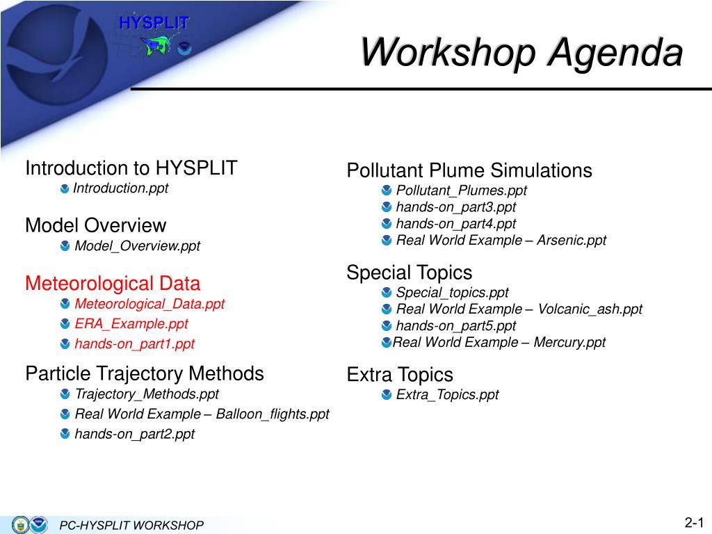 workshop agenda l.