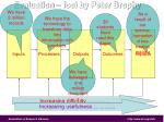 evaluation foci by peter brophy