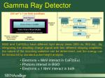 gamma ray detector