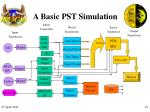 a basic pst simulation