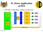 ft knox application of pst