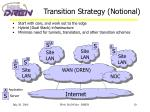 transition strategy notional