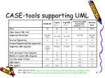 case tool s supporting uml