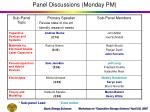 panel discussions monday pm