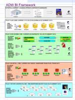 adw bi framework