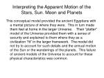 interpreting the apparent motion of the stars sun moon and planets4