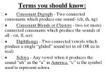 terms you should know
