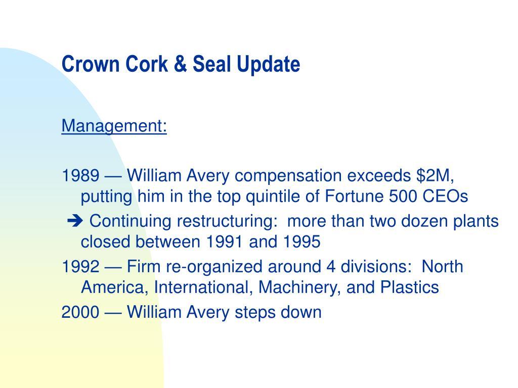 crown cork seal in 1989