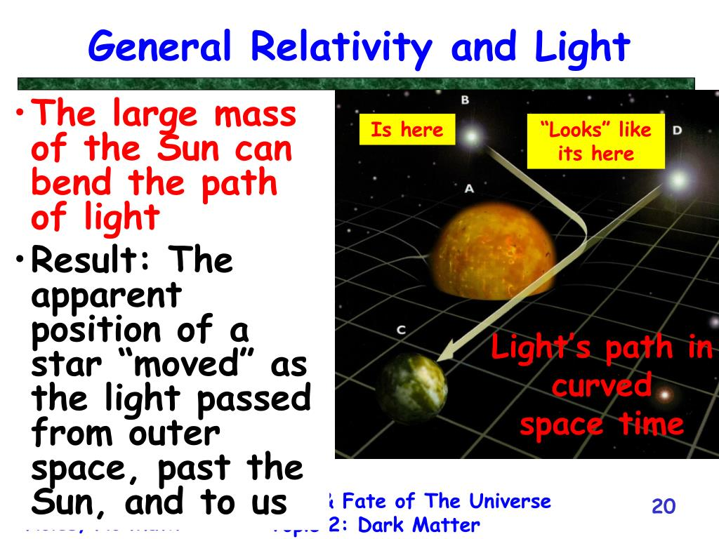 General Relativity and Light