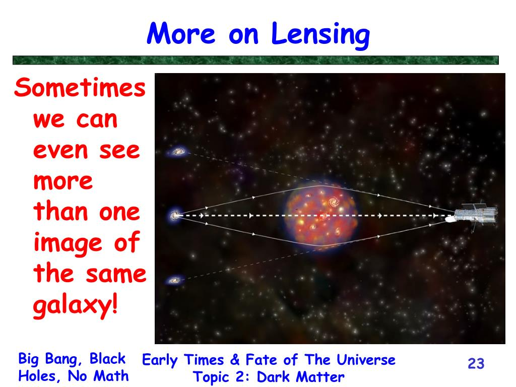 More on Lensing