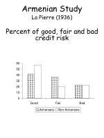 armenian study la pierre 1936 percent of good fair and bad credit risk