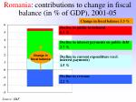 romania contributions to change in fiscal balance in of gdp 2001 05