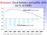 romania fiscal balance and public debt in of gdp