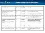 inter service collaboration