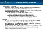problem areas shortfalls