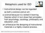 metaphors used for isd