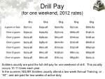 drill pay for one weekend 2012 rates