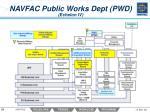 navfac public works dept pwd echelon iv