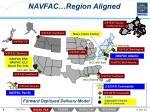 navfac region aligned
