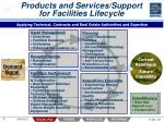 products and services support for facilities lifecycle