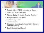 international trends in online learning