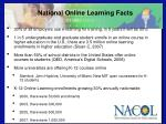 national online learning facts