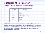 example of a relation diagnosis an example relation table