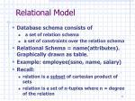 relational model4