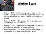 winkler scale16