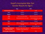 gesell s incomplete man test gender results for age 6