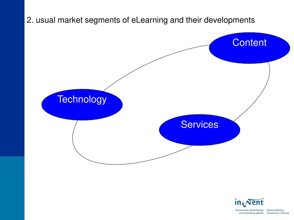 2. usual market segments of eLearning and their developments