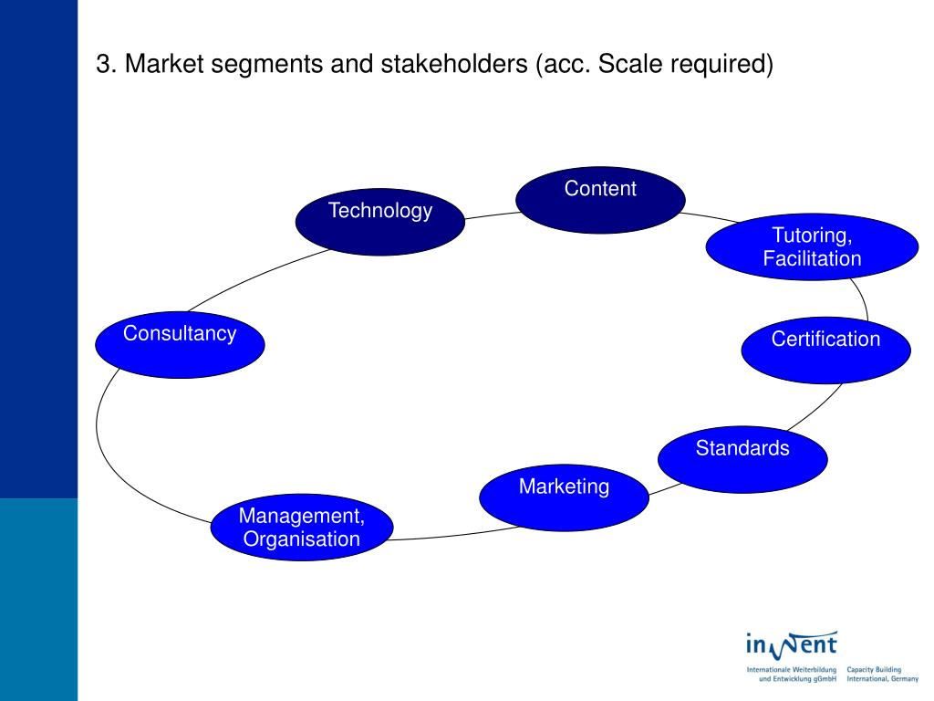 3. Market segments and stakeholders (acc. Scale required)