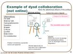 example of dyad collaboration not online