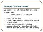 scoring concept maps43