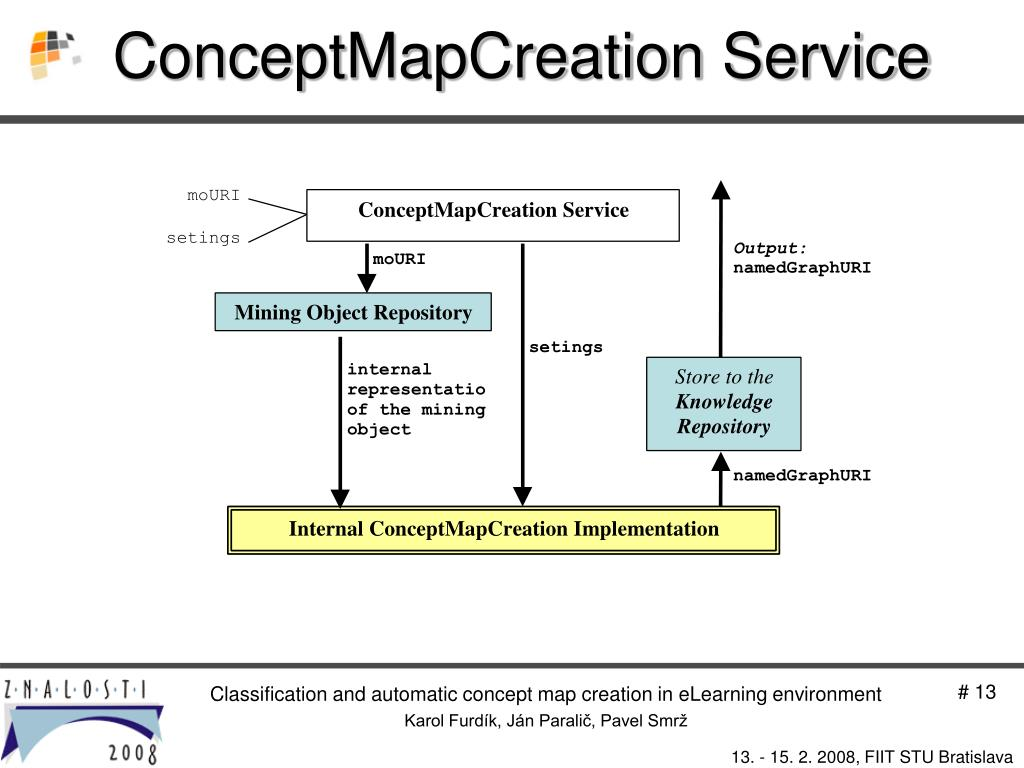 ConceptMapCreation Service