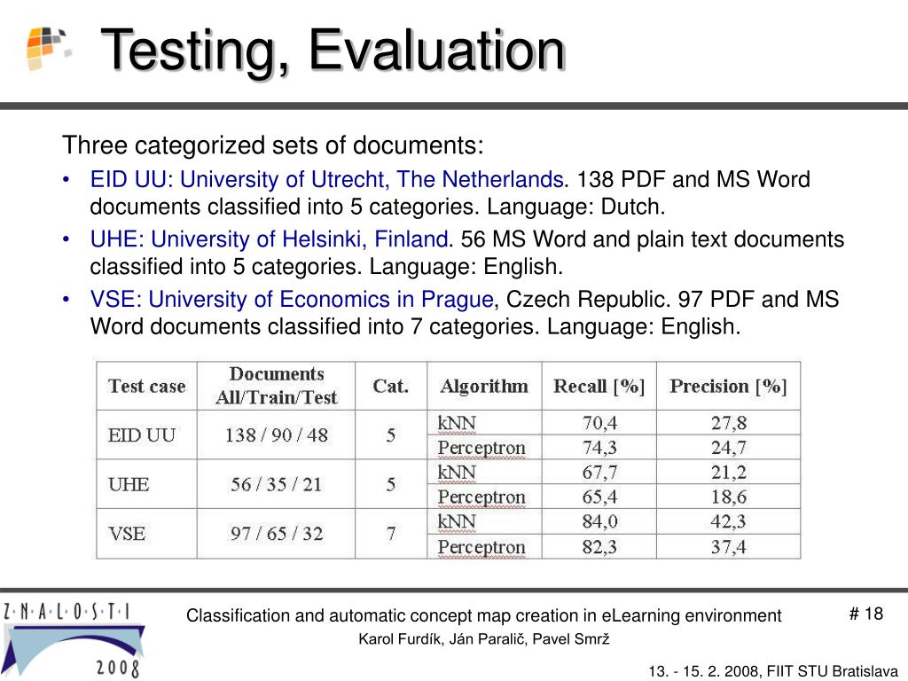Testing, Evaluation