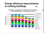 energy efficiency improvements to existing buildings 2