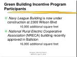 green building incentive program participants