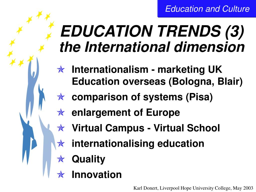 EDUCATION TRENDS (3)