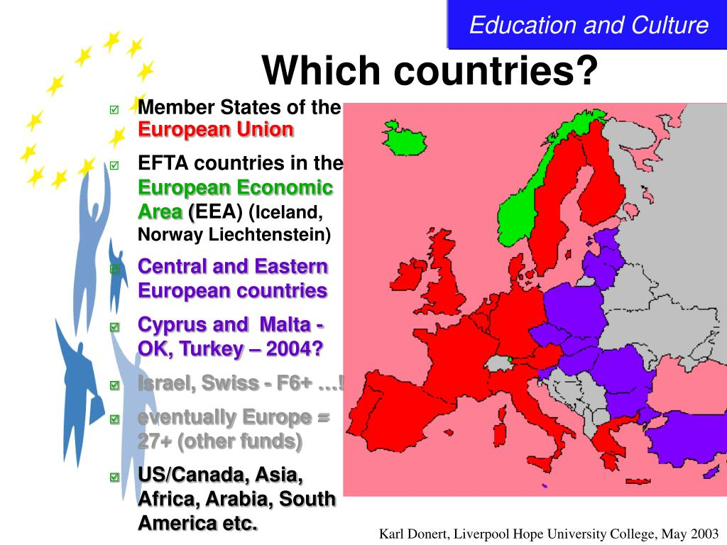 Which countries?