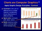 charts are computer graphics apply graphic design principles contrast