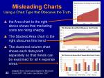 misleading charts using a chart type that obscures the truth