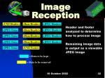 image reception
