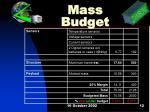 mass budget12