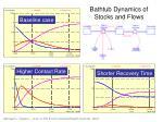 bathtub dynamics of stocks and flows