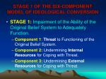 stage 1 of the six component model of ideological conversion