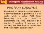 pms rank analysis