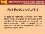 pms rank analysis37
